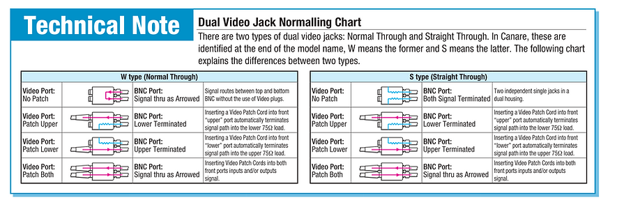2021-08-11 Patchbay Normalling Diagram.png