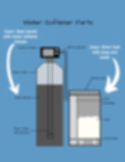 Water Softener Maintenance.png