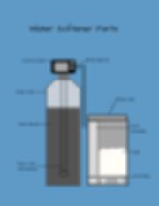 Water Softener Diagram.png