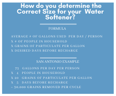 Sizing Water Softener.png