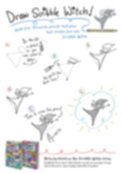 SW activity .jpg