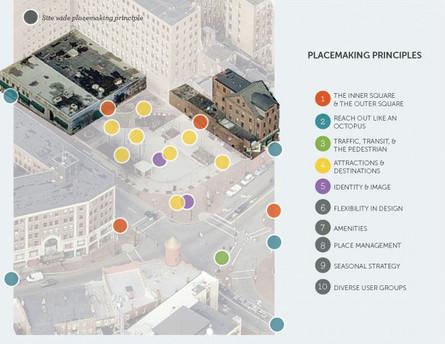 Placemaking Principles.jpg