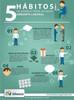 Hábitos saludables para un buen ambiente laboral