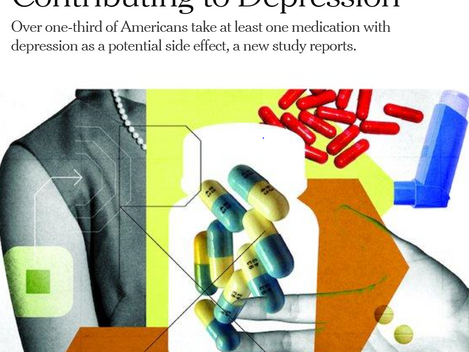 Common Drugs linked to risk for Depression and Suicide