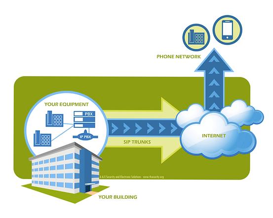 SIP-Diagramweb.png