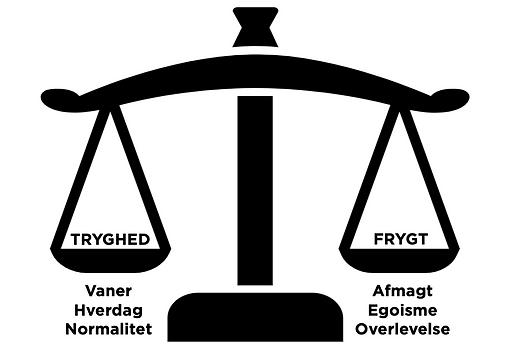 Vægt_-_tryghed-frygt.png