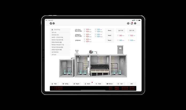 통합원격감시제어시스템, ICT 융합 품질인증 제품