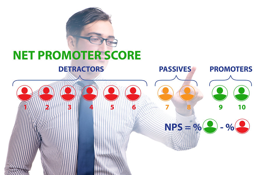 Net Promoter Score NPS concept with busi