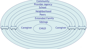 Family Therapy: A Guide To Understanding Myself