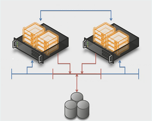 soporte servidores, soporte microsoft, soporte cluster, soporte tecnico servidores, soporte tecnico microsoft, soporte tecnico hyper-v, soporte tecnico it, consultoria microsoft, consultoria hyper-v