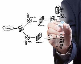 consultoria it, consultoria microsoft, consultoria informatica, consultoria sophos, consultoria altaro, consultoria backup