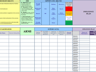 Stakeholder Analysis and Influence Plan