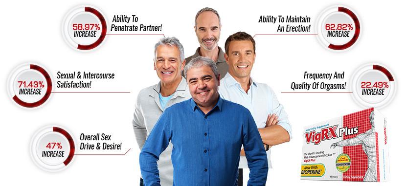 VigRX Plus is the best male sexual enhancement supplement.