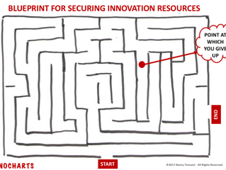 Mobilizing Innovation Resources  Out of Thin Air