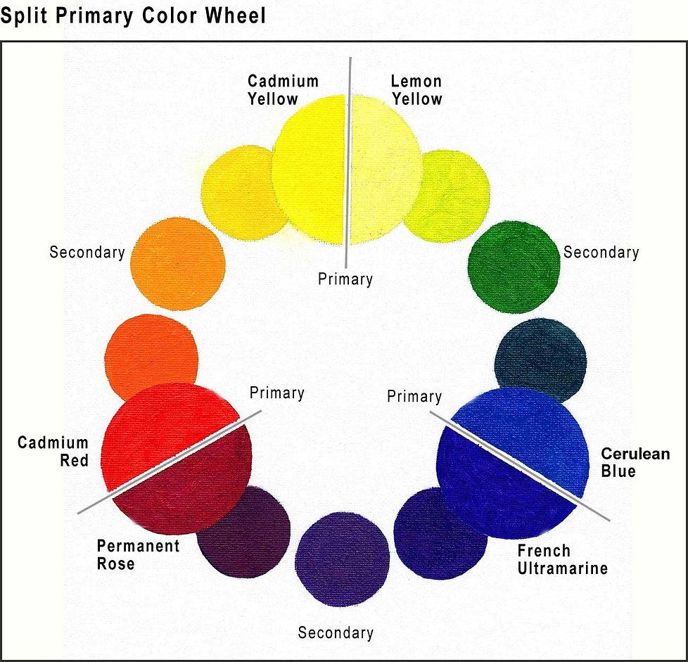 Split-Primary-Colors.jpg