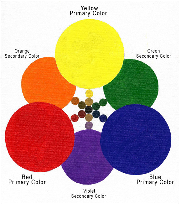 Color Wheel painting Lession with Ed Burke