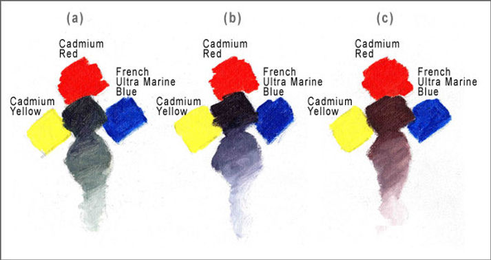 Mixing-Neutral-Colors.jpg