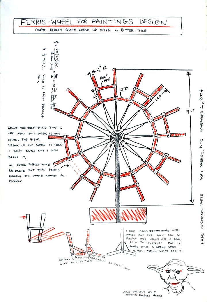 wheel yoda
