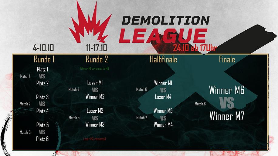 DL Playoffs.png