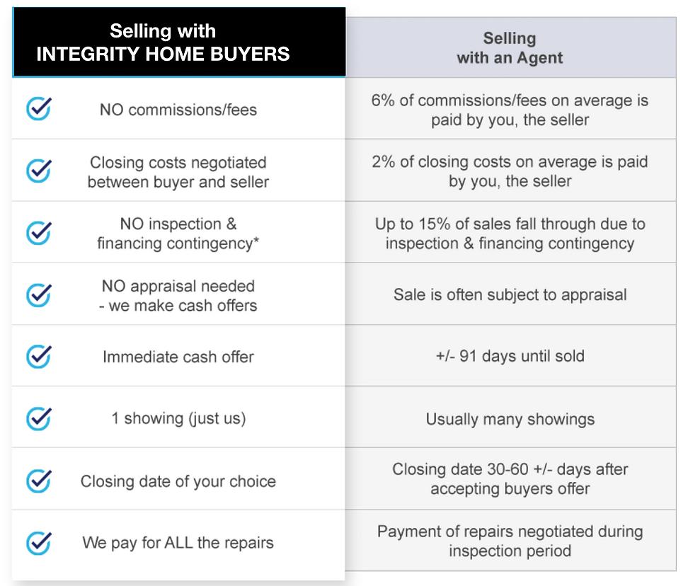 screenshot buy and sell.png