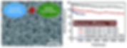 2017-JMCA-perovskite nanowire.PNG
