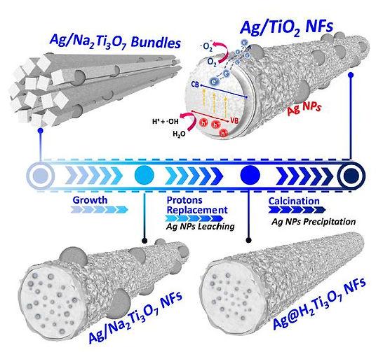 2021-JTICE-AgTiO2.JPG