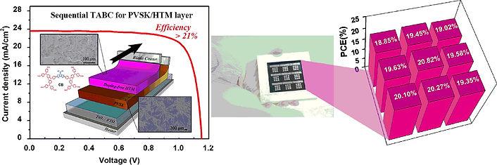 1-CEJ-blade coating 21%.jpg