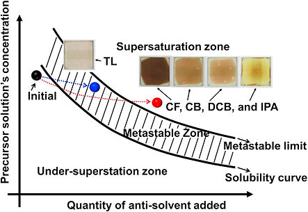 SEMSC-sub-module.jpg