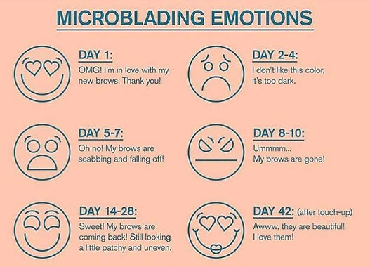 microblading emotions