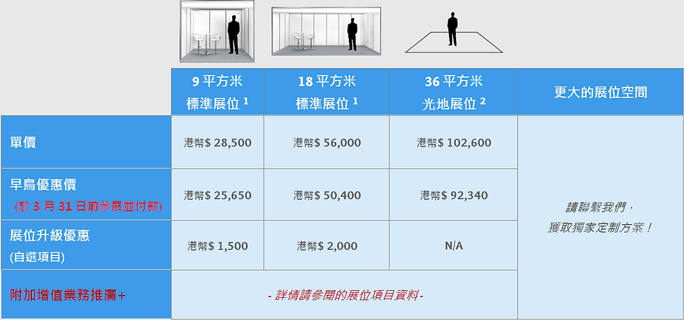 participation packages CN.png