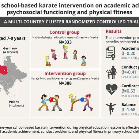 Studie: Karate verbessert auch schulische Leistung
