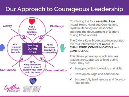 Why courageous leadership matters in the hybrid work environment