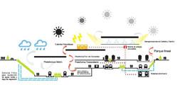 07. Bioclimatica.jpg