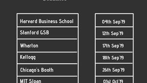 M7 Business Schools: Sep 2020 Intake