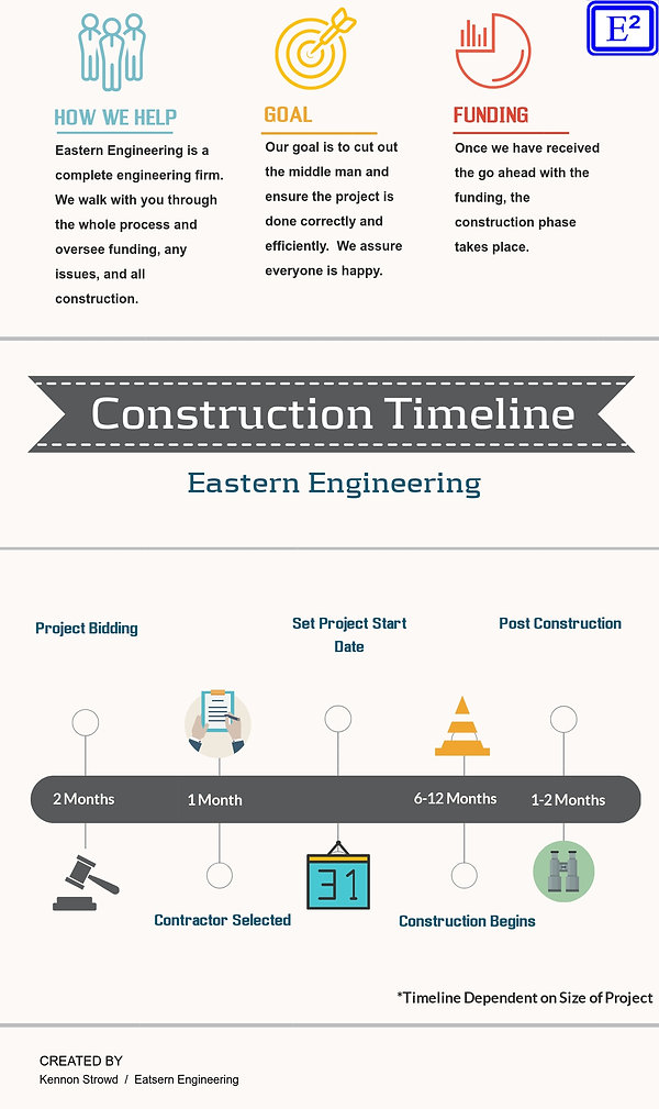 Water construction Eastern Engineering