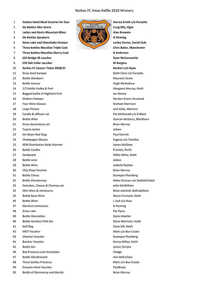 2019 Xmas Raffle Winners 1 .png