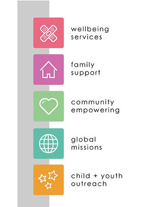 Fusion-Community-Care-Mockup icons.jpg