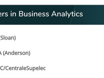 #3 worldwide, #1 in Europe in QS rankings Masters in Business Analytics for two years in a row