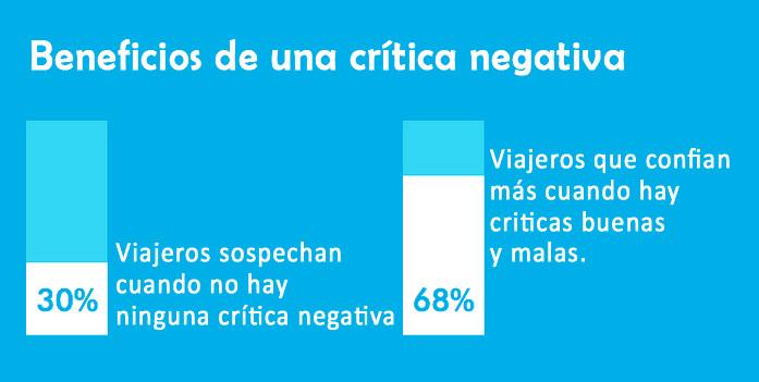 Beneficios de una critica negativa