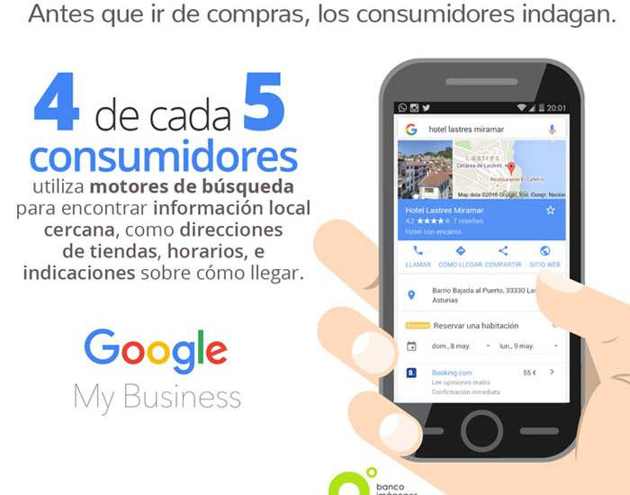 Google My Business for Hotels