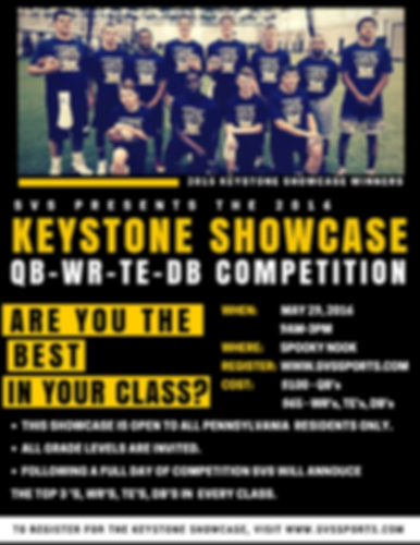 KEYSTONE STATE SHOWCASE