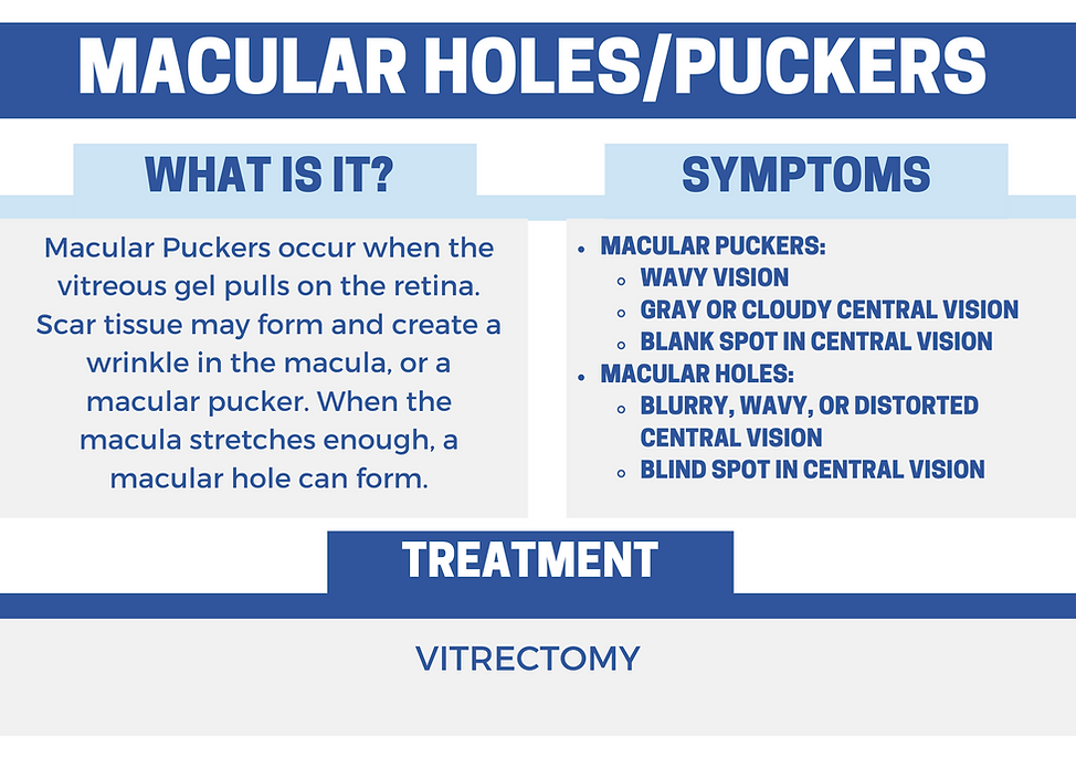 Macular Holes_Puckers.png