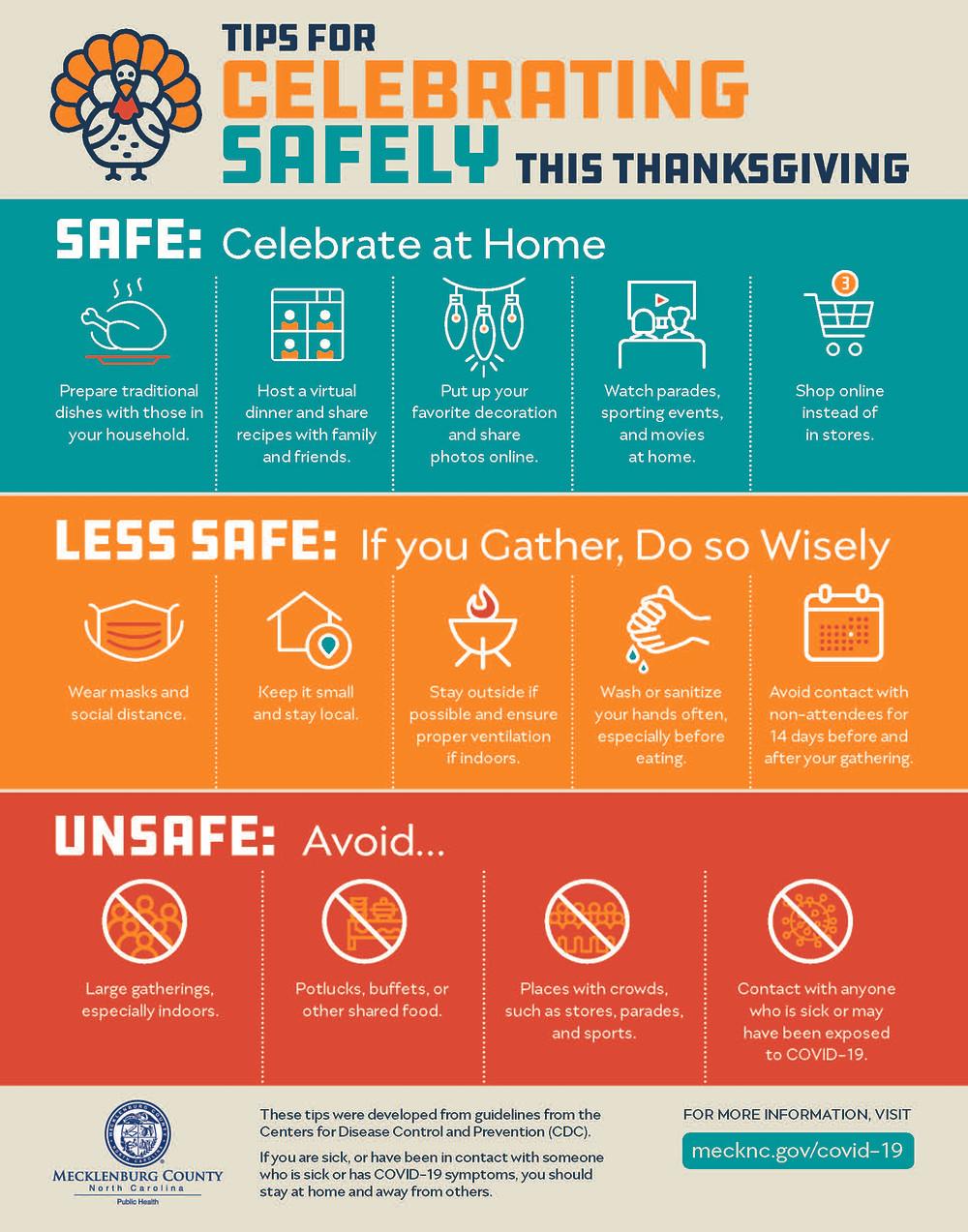 Celebrate Thanksgiving Safely Charlotte -Mecklenburg County