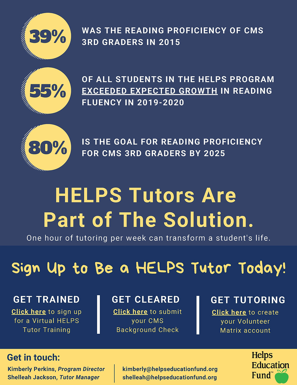 HELPS Education Fund, Become a Tutor