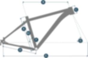 LodronGeometry.jpg