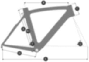 Olperer Geometry.jpg