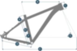 Pihapper Geometry.jpg