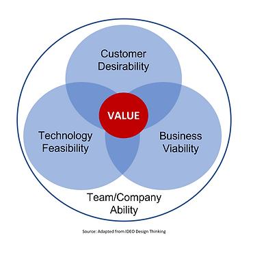 Value Framework.png