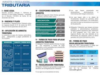 Amnistía y Regulación Tributaria Aduanera.