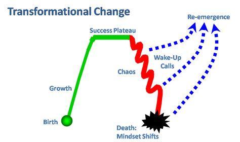 TransformationalChange.jpg